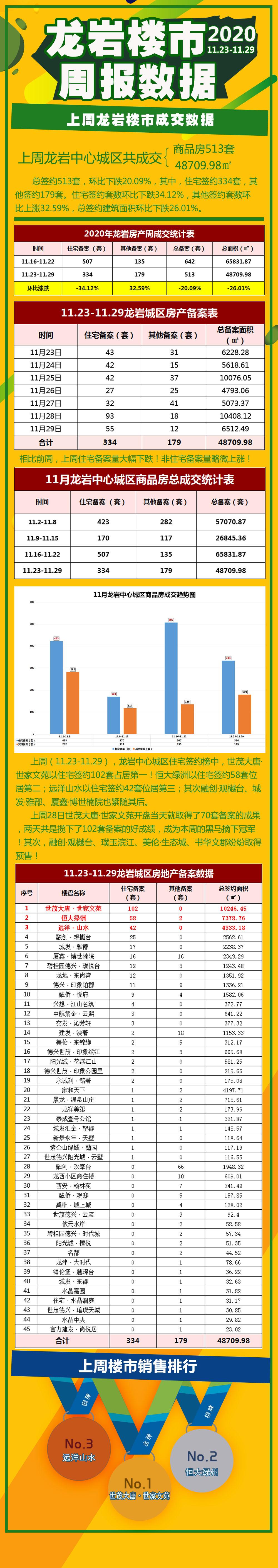 11.23-11.29周报.jpg